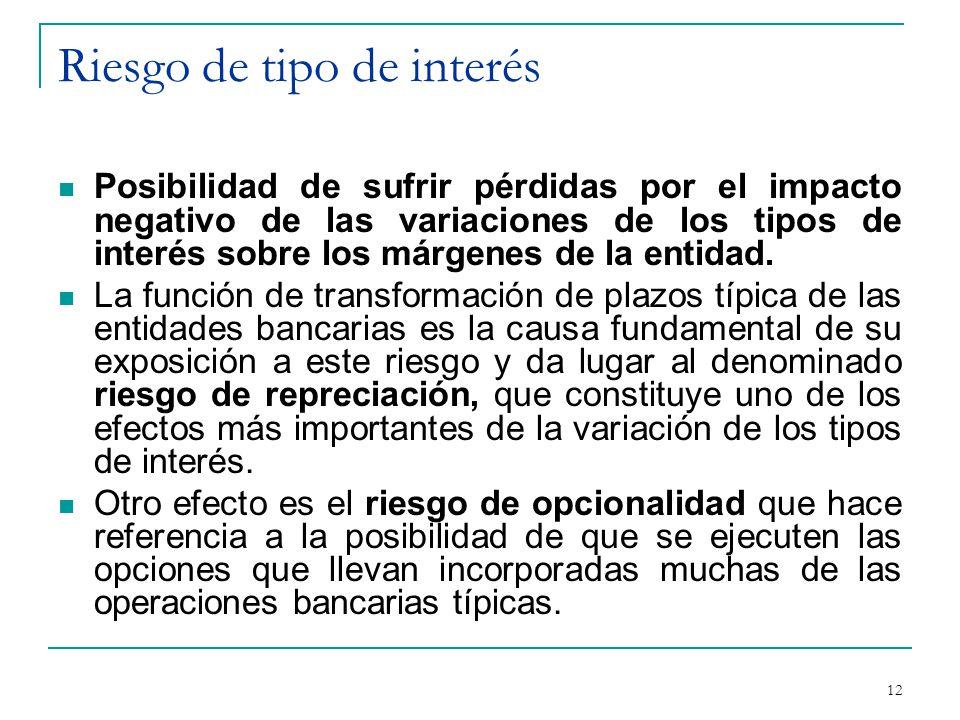 12 Riesgo de tipo de interés Posibilidad de sufrir pérdidas por el impacto negativo de las variaciones de los tipos de interés sobre los márgenes de la entidad.