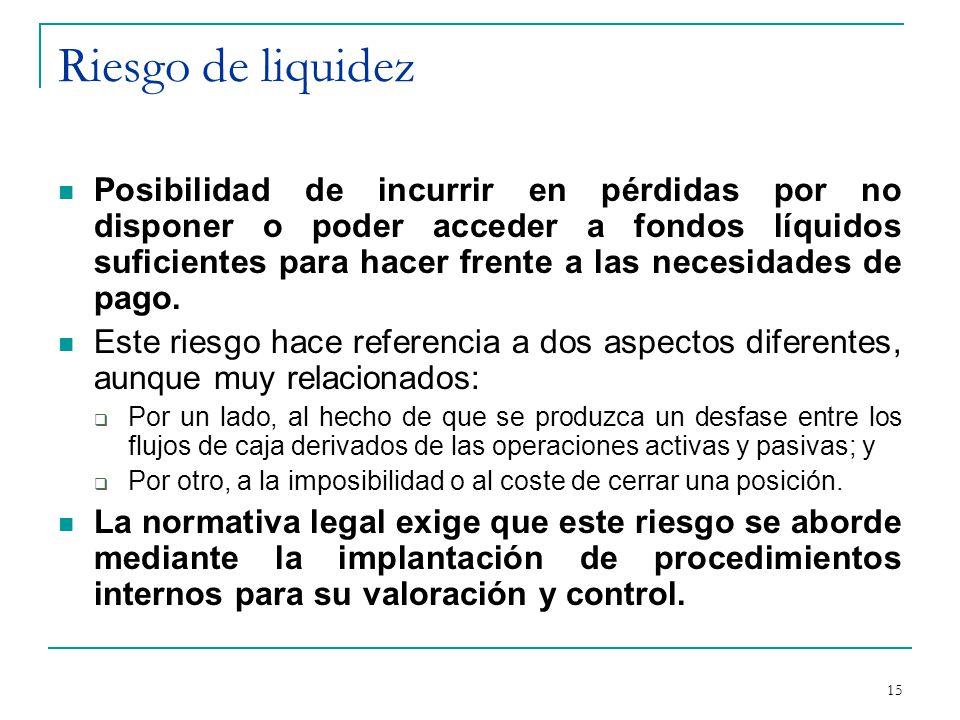 15 Riesgo de liquidez Posibilidad de incurrir en pérdidas por no disponer o poder acceder a fondos líquidos suficientes para hacer frente a las necesidades de pago.