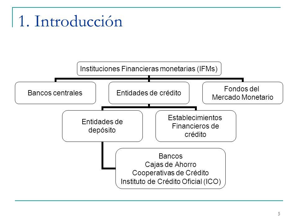 6 Posibilidades de actuación de las entidades de depósito (Ley 3/94 de 14 de abril, por la que se adapta la legislación española en materia de entidades de crédito a la segunda Directiva de Coordinación Bancaria) Las de captación de depósitos u otros fondos reembolsables.