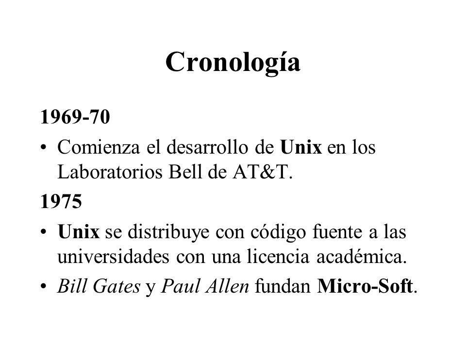 Cronología 1969-70 Comienza el desarrollo de Unix en los Laboratorios Bell de AT&T. 1975 Unix se distribuye con código fuente a las universidades con
