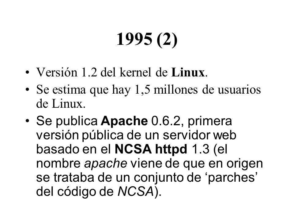 1995 (2) Versión 1.2 del kernel de Linux. Se estima que hay 1,5 millones de usuarios de Linux. Se publica Apache 0.6.2, primera versión pública de un