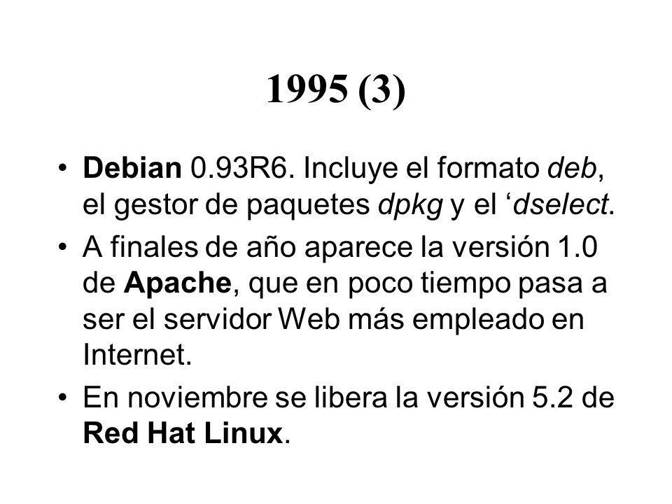 1995 (3) Debian 0.93R6. Incluye el formato deb, el gestor de paquetes dpkg y el dselect. A finales de año aparece la versión 1.0 de Apache, que en poc