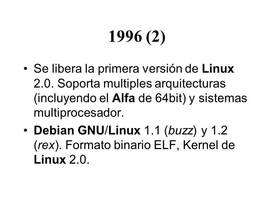 1996 (2) Se libera la primera versión de Linux 2.0. Soporta multiples arquitecturas (incluyendo el Alfa de 64bit) y sistemas multiprocesador. Debian G