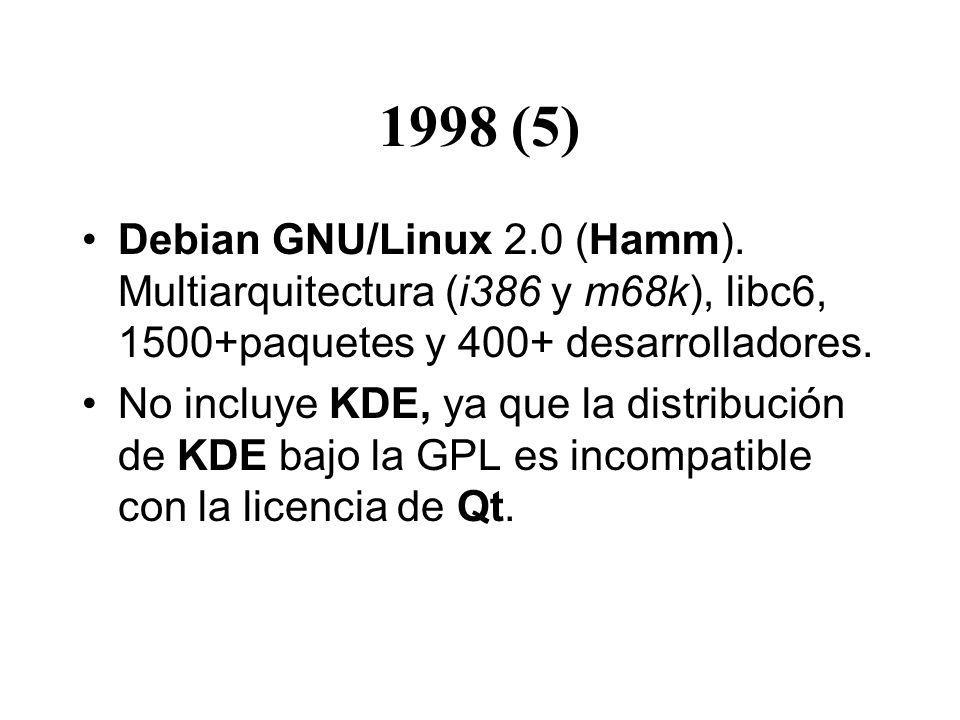 1998 (5) Debian GNU/Linux 2.0 (Hamm). Multiarquitectura (i386 y m68k), libc6, 1500+paquetes y 400+ desarrolladores. No incluye KDE, ya que la distribu