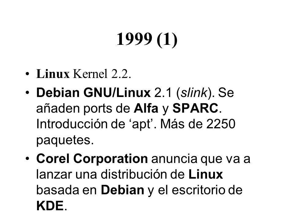 1999 (1) Linux Kernel 2.2. Debian GNU/Linux 2.1 (slink). Se añaden ports de Alfa y SPARC. Introducción de apt. Más de 2250 paquetes. Corel Corporation