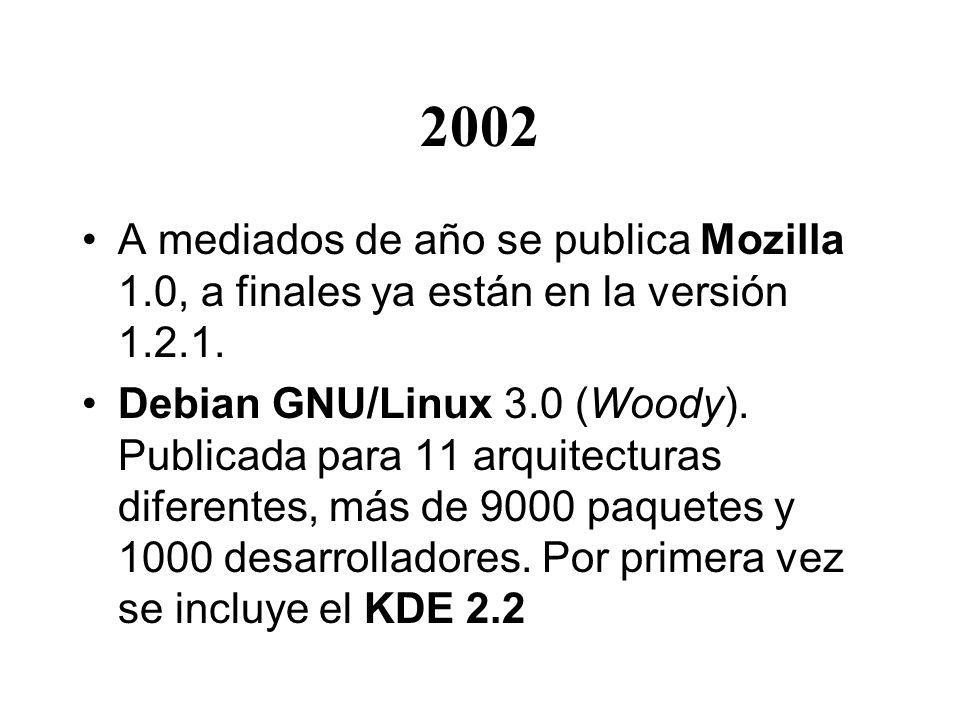 2002 A mediados de año se publica Mozilla 1.0, a finales ya están en la versión 1.2.1. Debian GNU/Linux 3.0 (Woody). Publicada para 11 arquitecturas d