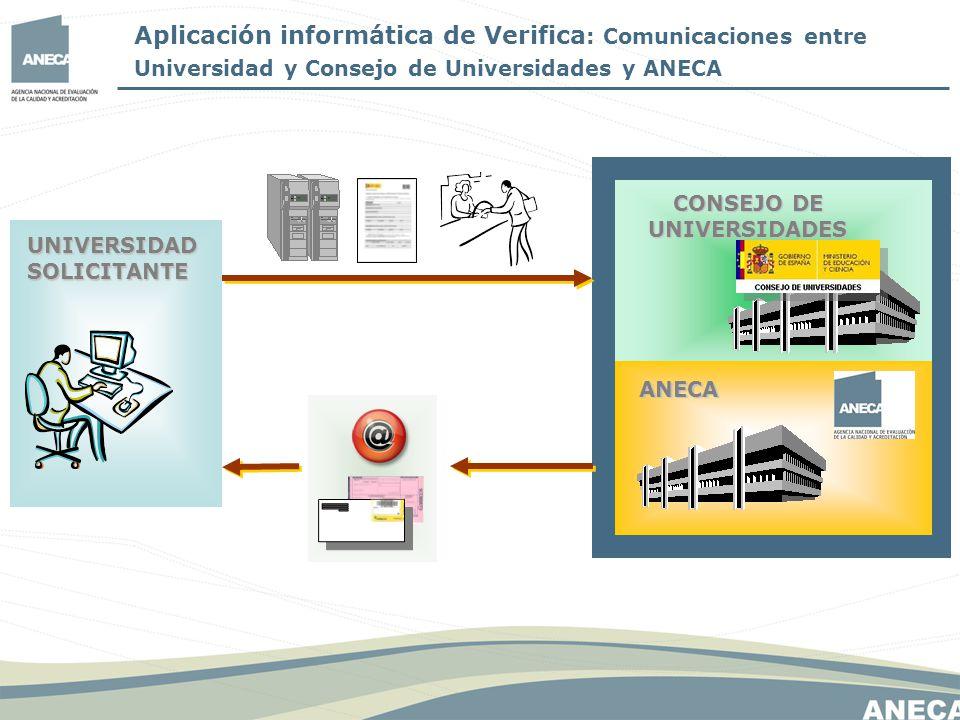 Aplicación informática de Verifica : Comunicaciones entre Universidad y Consejo de Universidades y ANECA UNIVERSIDAD SOLICITANTE CONSEJO DE UNIVERSIDADES ANECA