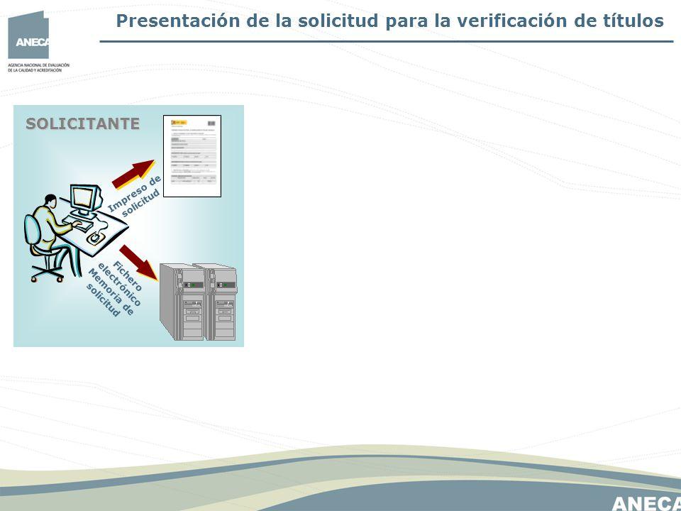 Presentación de la solicitud para la verificación de títulos SOLICITANTE Impreso de solicitud Fichero electrónico Memoria de solicitud