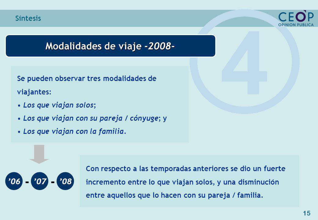15 Síntesis Modalidades de viaje -2008- 4 Se pueden observar tres modalidades de viajantes: Los que viajan solos; Los que viajan con su pareja / cónyuge; y Los que viajan con la familia.