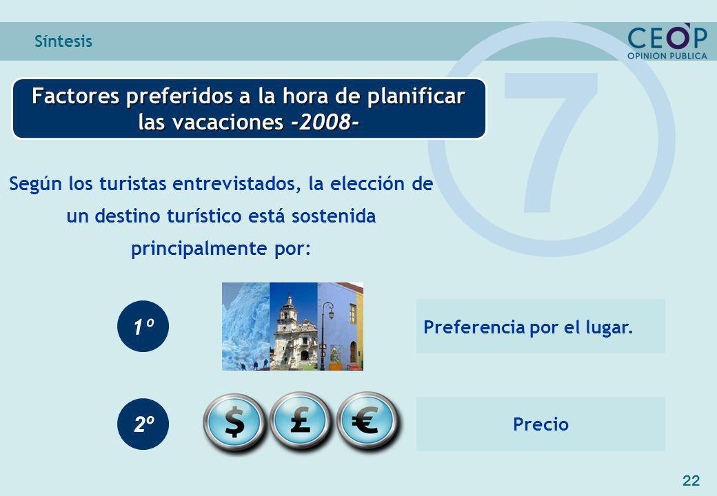 22 Síntesis Factores preferidos a la hora de planificar las vacaciones -2008- 7 Según los turistas entrevistados, la elección de un destino turístico está sostenida principalmente por: 1º 2º Preferencia por el lugar.