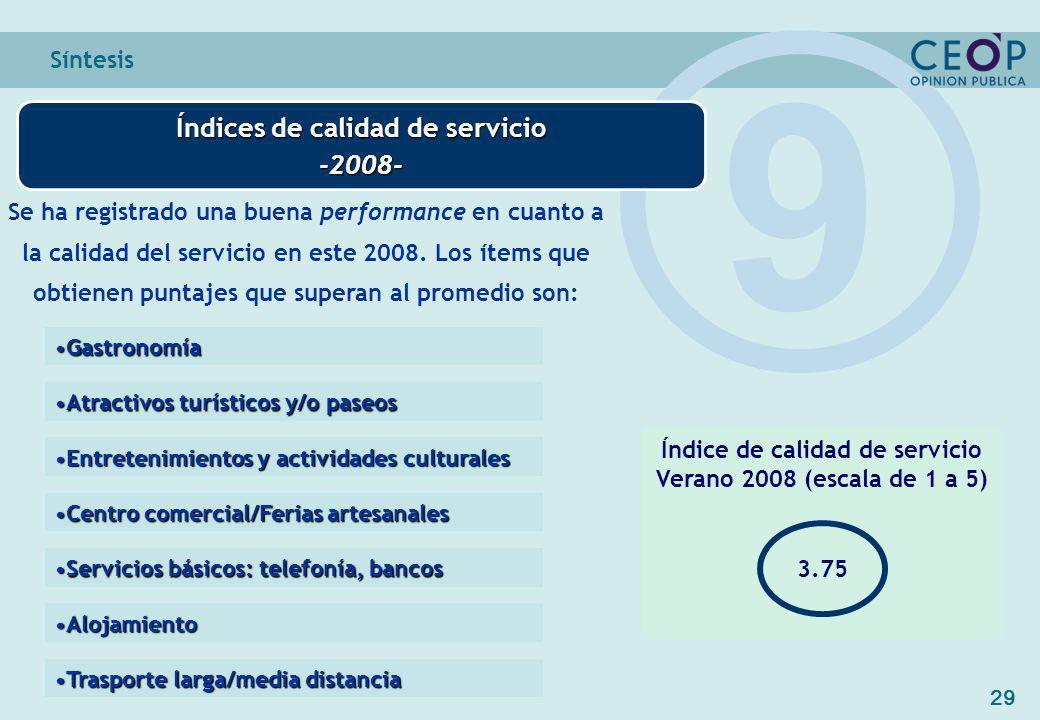 29 Síntesis Índices de calidad de servicio -2008- 9 Índice de calidad de servicio Verano 2008 (escala de 1 a 5) 3.75 Se ha registrado una buena performance en cuanto a la calidad del servicio en este 2008.