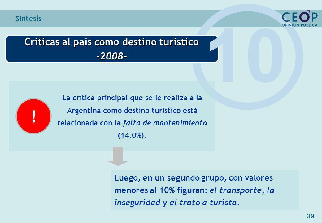 39 Síntesis Críticas al país como destino turístico -2008- 10 La crítica principal que se le realiza a la Argentina como destino turístico está relacionada con la falta de mantenimiento (14.0%).