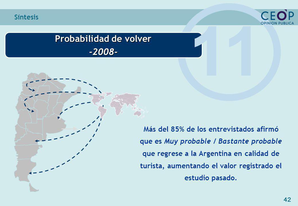 42 Síntesis Más del 85% de los entrevistados afirmó que es Muy probable / Bastante probable que regrese a la Argentina en calidad de turista, aumentando el valor registrado el estudio pasado.