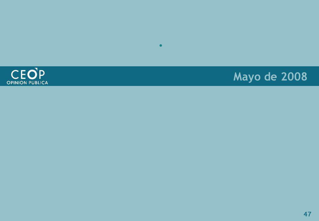 47 Mayo de 2008