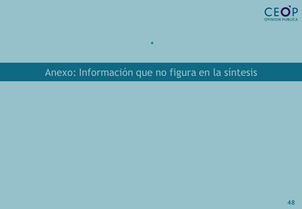 48 Anexo: Información que no figura en la síntesis