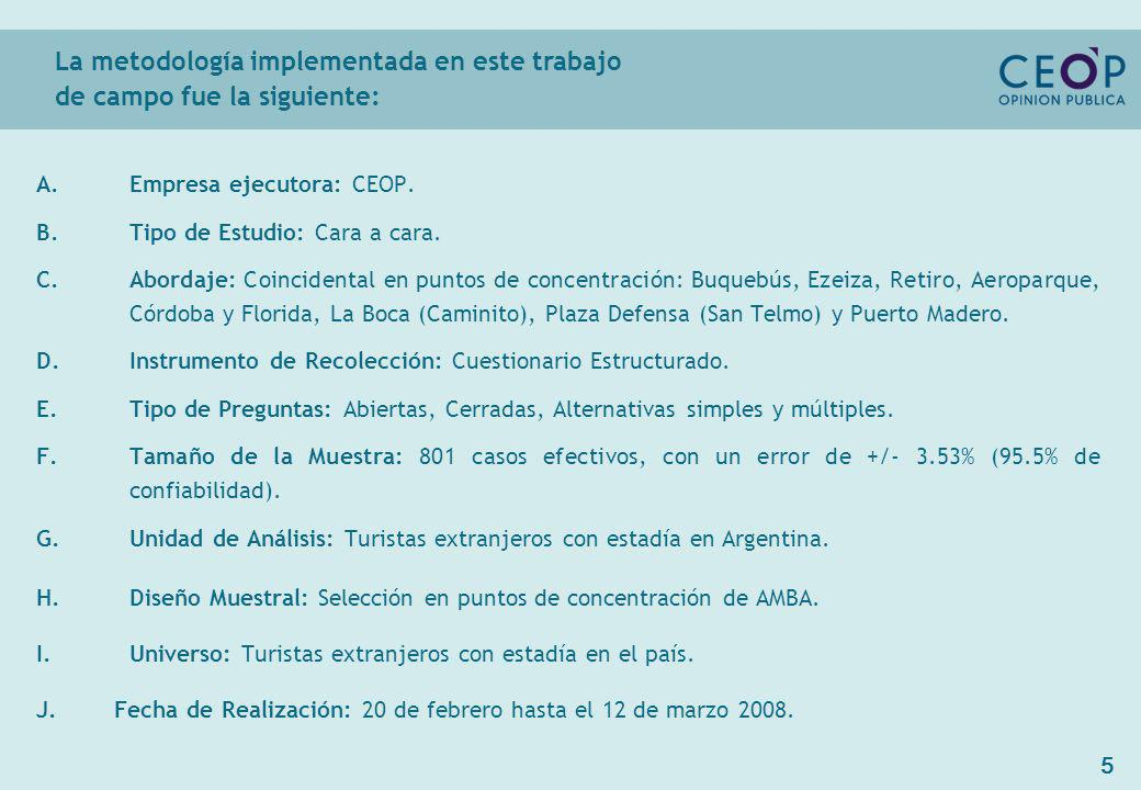 56 Fue víctima del algún delito en el país Base: 801 casos (Total entrevistados) SEXOEDADPAÍS DE RESIDENCIA MASC.FEM.