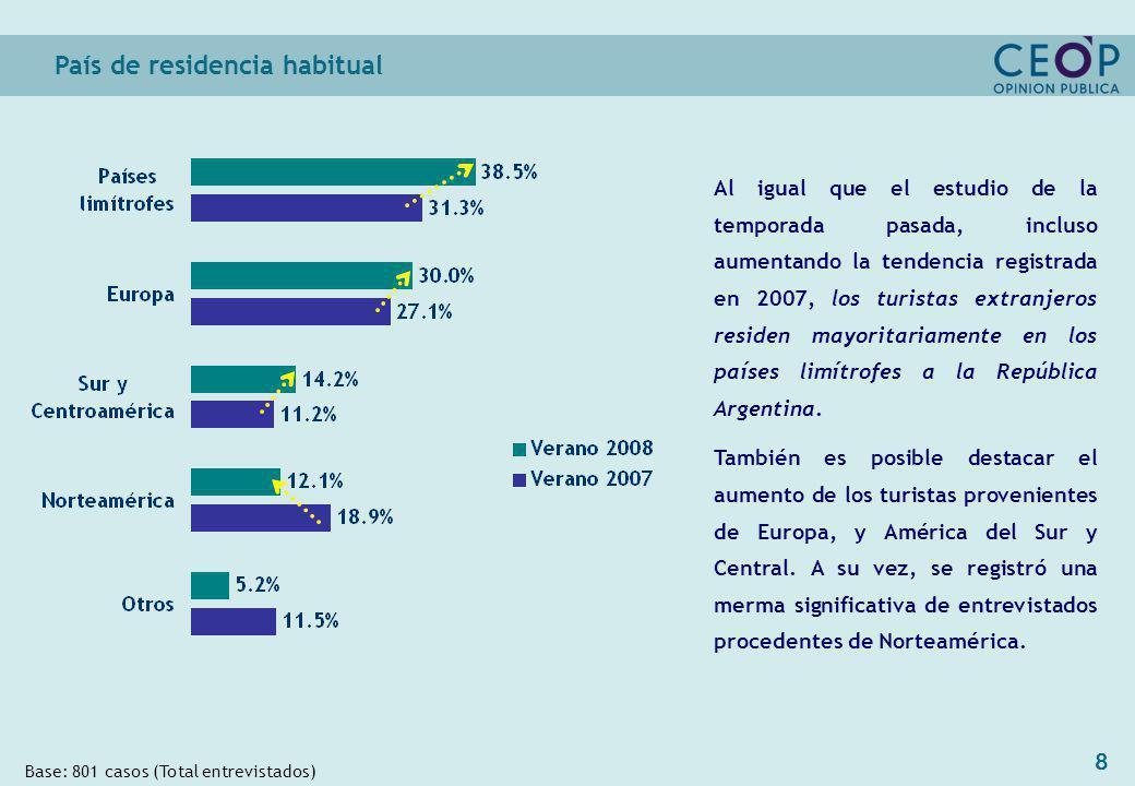 9 Síntesis Itinerario de viaje -2008- 2 Cerca del 65% de los consultados mencionó que su itinerario de viaje incluye sólo la Argentina como destino.