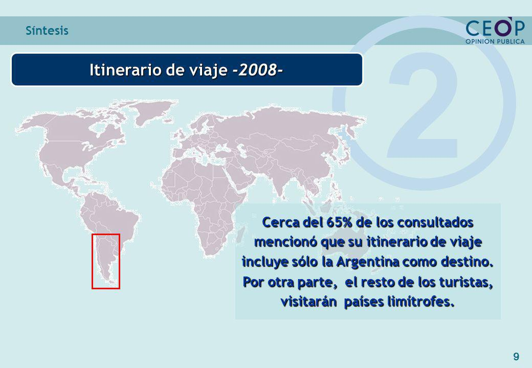 10 Países previstos en el itinerario para las vacaciones Base: 801 casos (Total entrevistados) Más de 6 de cada 10 consultados mencionó que su itinerario de viaje incluía solamente a la Argentina, marcando una diferencia significativa con el resto de los destinos y con lo registrado durante el verano 2007 y 2006.