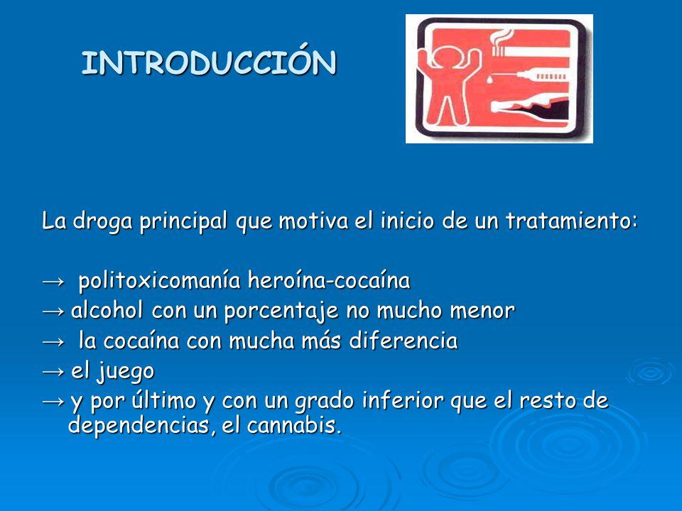 INTRODUCCIÓN La droga principal que motiva el inicio de un tratamiento: politoxicomanía heroína-cocaína politoxicomanía heroína-cocaína alcohol con un