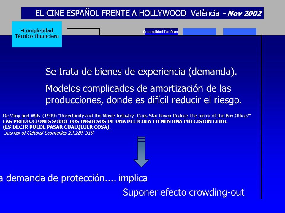 EL CINE ESPAÑOL FRENTE A HOLLYWOOD València - Nov 2002 Complejidad Tec-finan Complejidad Técnico-financiera Se trata de bienes de experiencia (demanda
