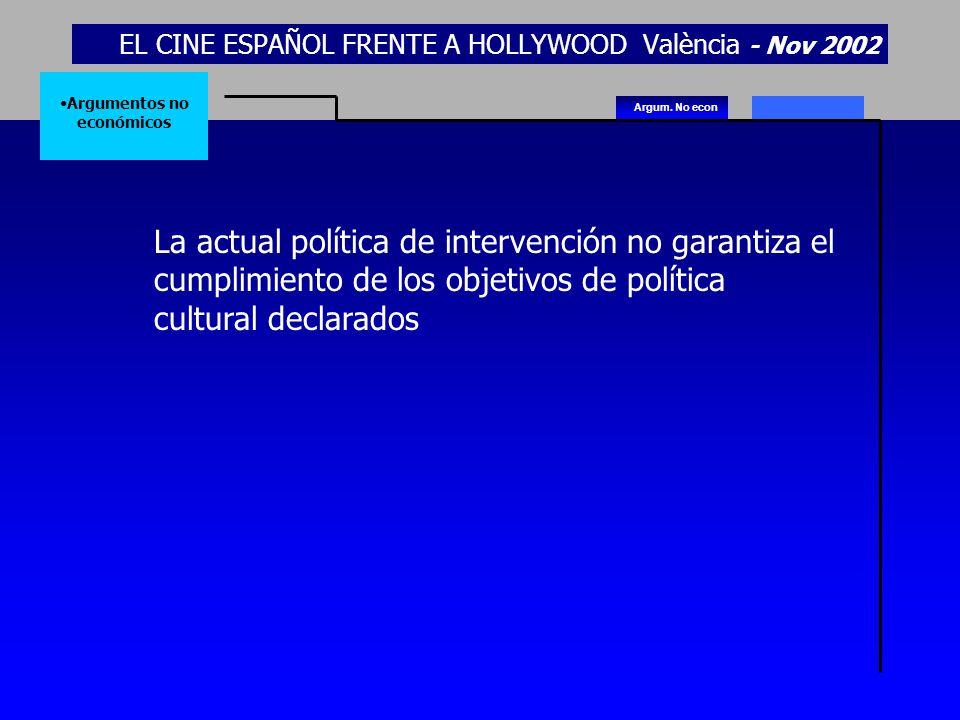 EL CINE ESPAÑOL FRENTE A HOLLYWOOD València - Nov 2002 Argum. No econ Argumentos no económicos La actual política de intervención no garantiza el cump