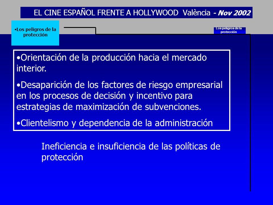 EL CINE ESPAÑOL FRENTE A HOLLYWOOD València - Nov 2002 Los peligros de la protección Orientación de la producción hacia el mercado interior. Desaparic