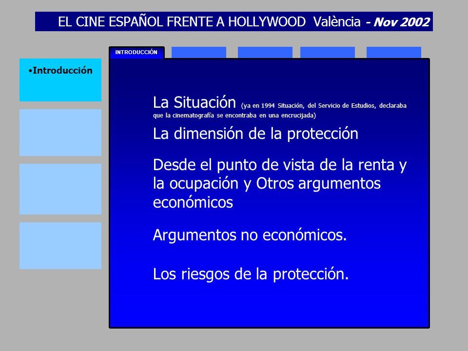 EL CINE ESPAÑOL FRENTE A HOLLYWOOD València - Nov 2002 INTRODUCCIÓN Introducción La Situación (ya en 1994 Situación, del Servicio de Estudios, declara