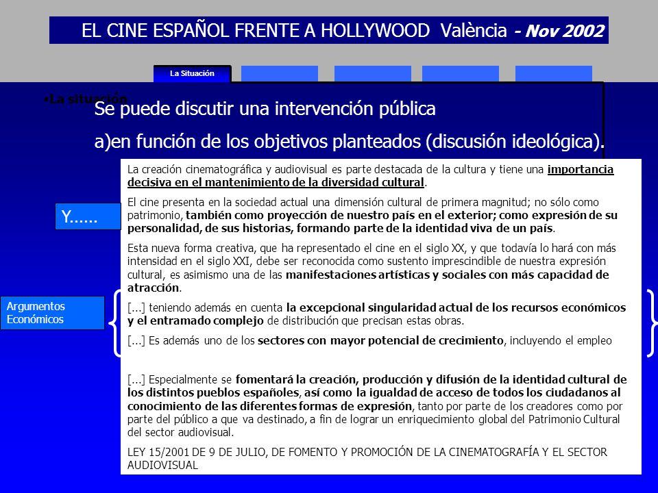 EL CINE ESPAÑOL FRENTE A HOLLYWOOD València - Nov 2002 La Situación La situación Se puede discutir una intervención pública a)en función de los objetivos planteados (discusión ideológica).