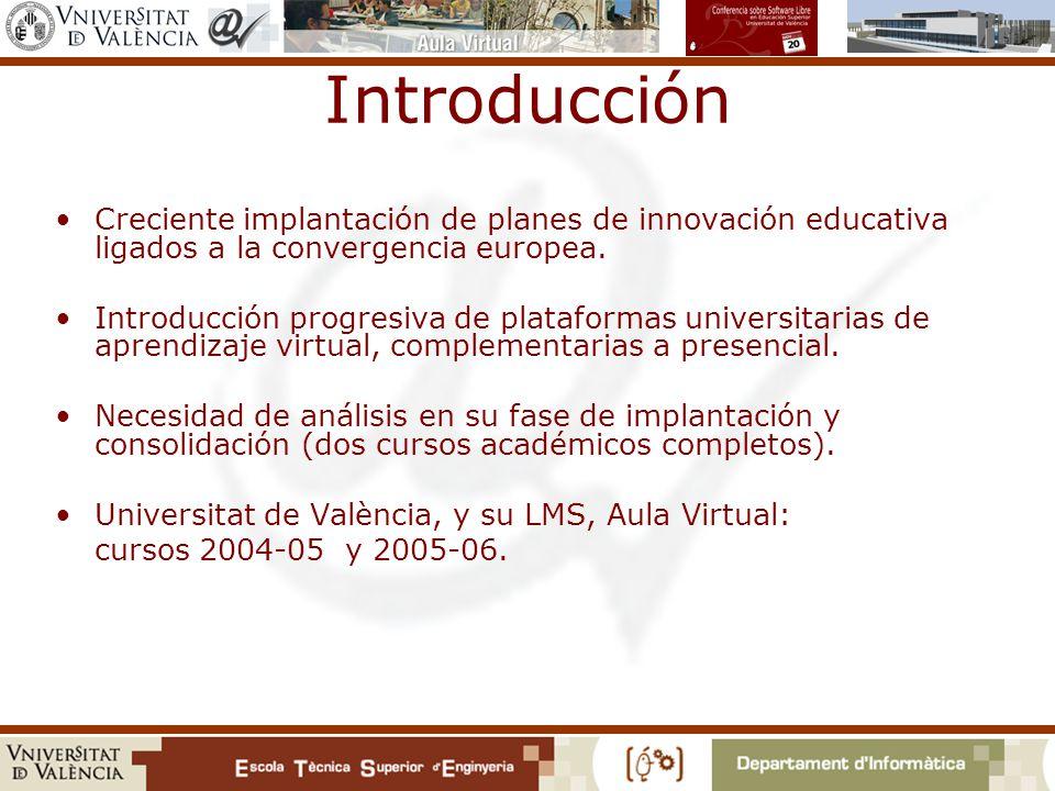 Objetivos Conocer la contribución del LMS en la mejora de: –los procesos de enseñanza-aprendizaje –los planes de innovación y –el acercamiento a los objetivos marcados vía EEES.