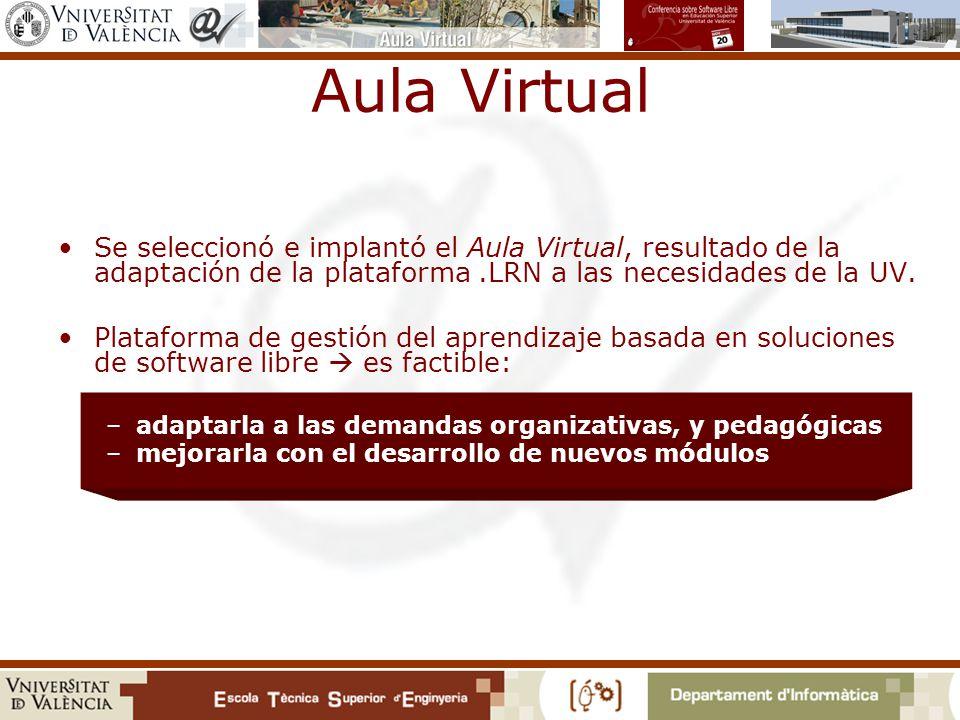 Aula Virtual Se seleccionó e implantó el Aula Virtual, resultado de la adaptación de la plataforma.LRN a las necesidades de la UV.