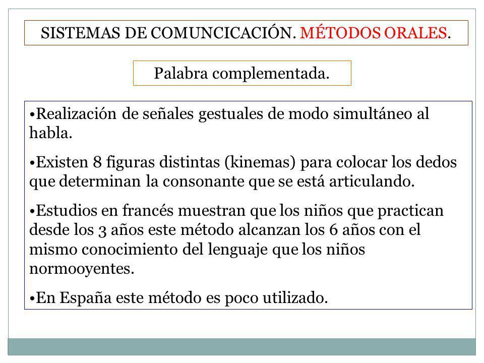 SISTEMAS DE COMUNCICACIÓN.MÉTODOS GESTUALES. Dactilología.