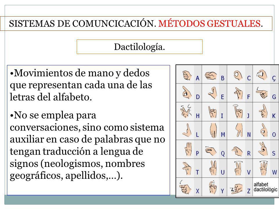 SISTEMAS DE COMUNCICACIÓN. MÉTODOS GESTUALES. Dactilología. Movimientos de mano y dedos que representan cada una de las letras del alfabeto. No se emp