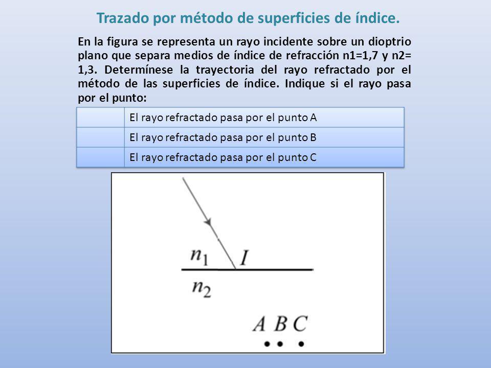 Proyecto ESTIC 2.011-12, Universidad de Valencia. Grupo: Con Otra Óptica.