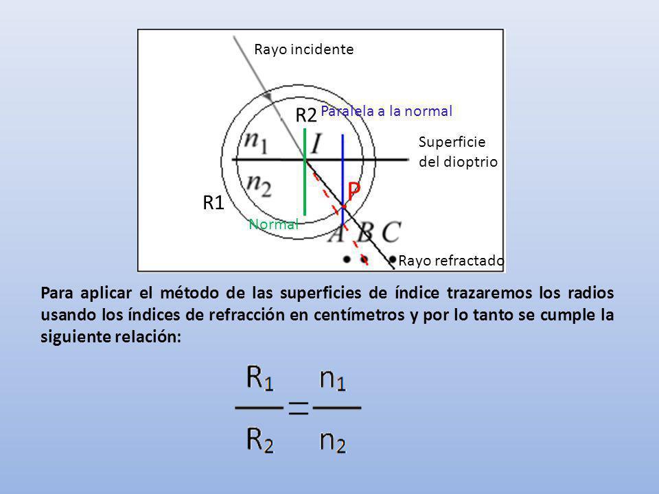 En la figura se representa un rayo incidente sobre un dioptrio plano que separa medios de índice de refracción n1=1,7 y n2= 1,3.