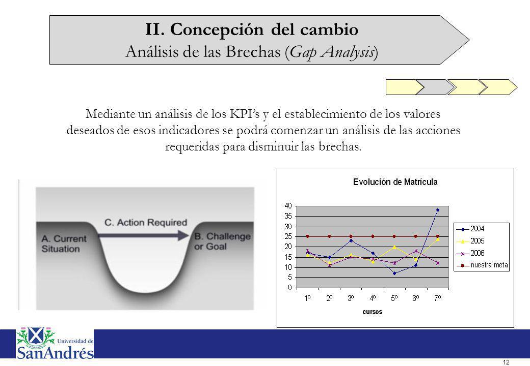 12 Mediante un análisis de los KPIs y el establecimiento de los valores deseados de esos indicadores se podrá comenzar un análisis de las acciones req