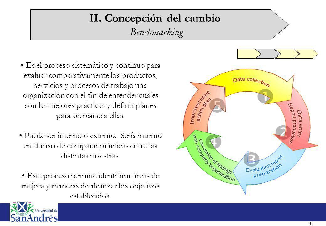 14 Es el proceso sistemático y continuo para evaluar comparativamente los productos, servicios y procesos de trabajo una organización con el fin de en