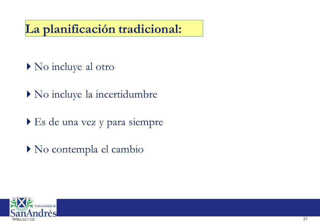 21 RPBA-021-133 La planificación tradicional: No incluye al otro No incluye la incertidumbre Es de una vez y para siempre No contempla el cambio