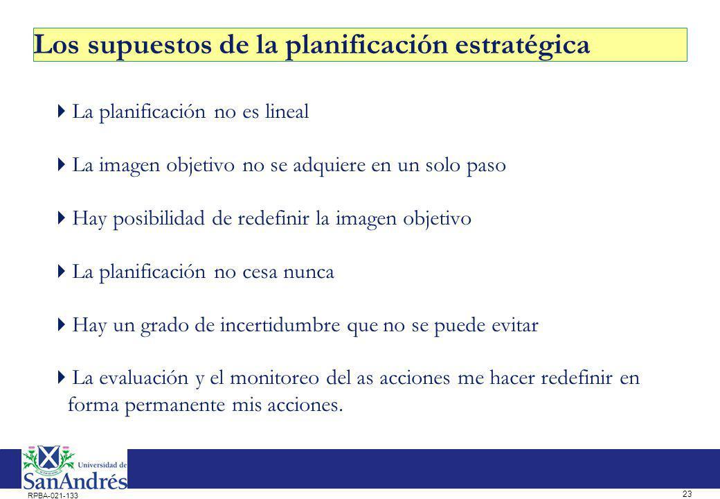 23 RPBA-021-133 Los supuestos de la planificación estratégica La planificación no es lineal La imagen objetivo no se adquiere en un solo paso Hay posi