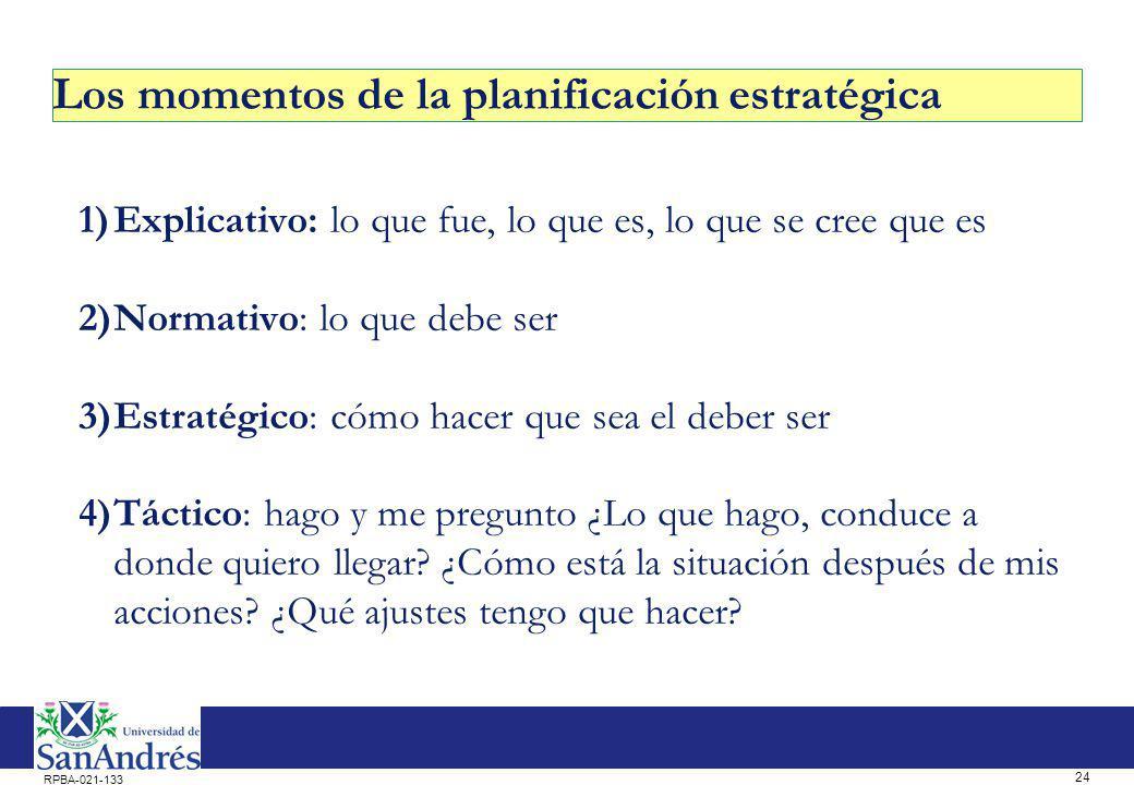 24 RPBA-021-133 1)Explicativo: lo que fue, lo que es, lo que se cree que es 2)Normativo: lo que debe ser 3)Estratégico: cómo hacer que sea el deber se