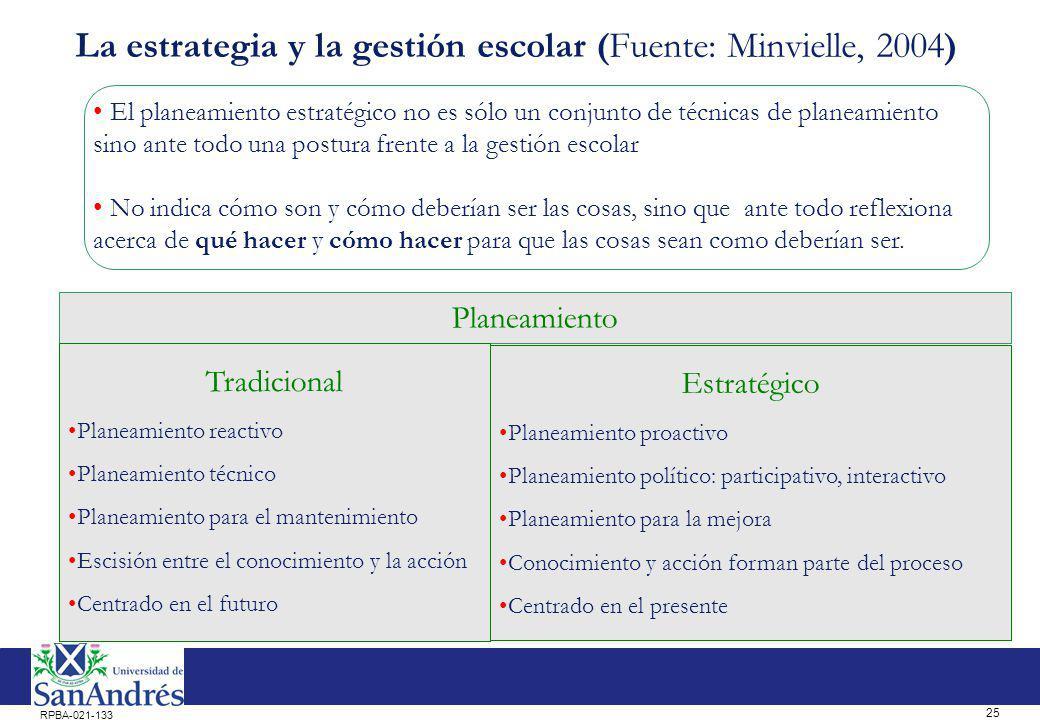 25 RPBA-021-133 Planeamiento La estrategia y la gestión escolar (Fuente: Minvielle, 2004) El planeamiento estratégico no es sólo un conjunto de técnic