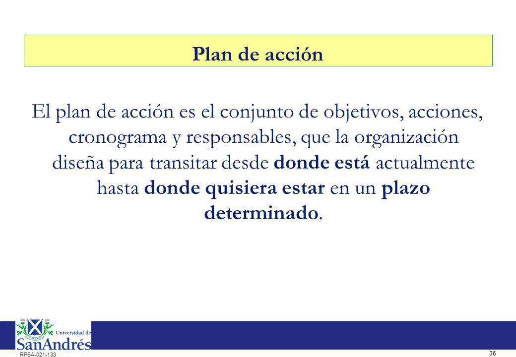 36 RPBA-021-133 Plan de acción El plan de acción es el conjunto de objetivos, acciones, cronograma y responsables, que la organización diseña para tra