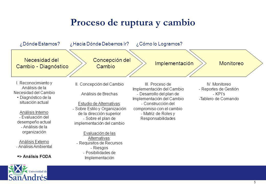 5 Necesidad del Cambio - Diagnóstico I. Reconocimiento y Análisis de la Necesidad del Cambio Diagnóstico de la situación actual Análisis Interno - Eva