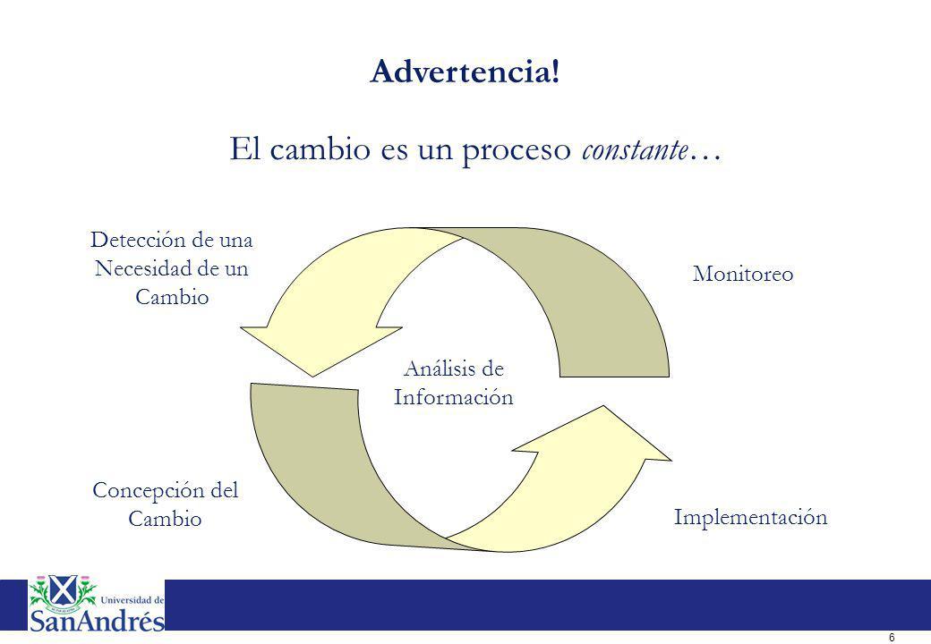 6 El cambio es un proceso constante… Detección de una Necesidad de un Cambio Concepción del Cambio Implementación Monitoreo Análisis de Información Ad