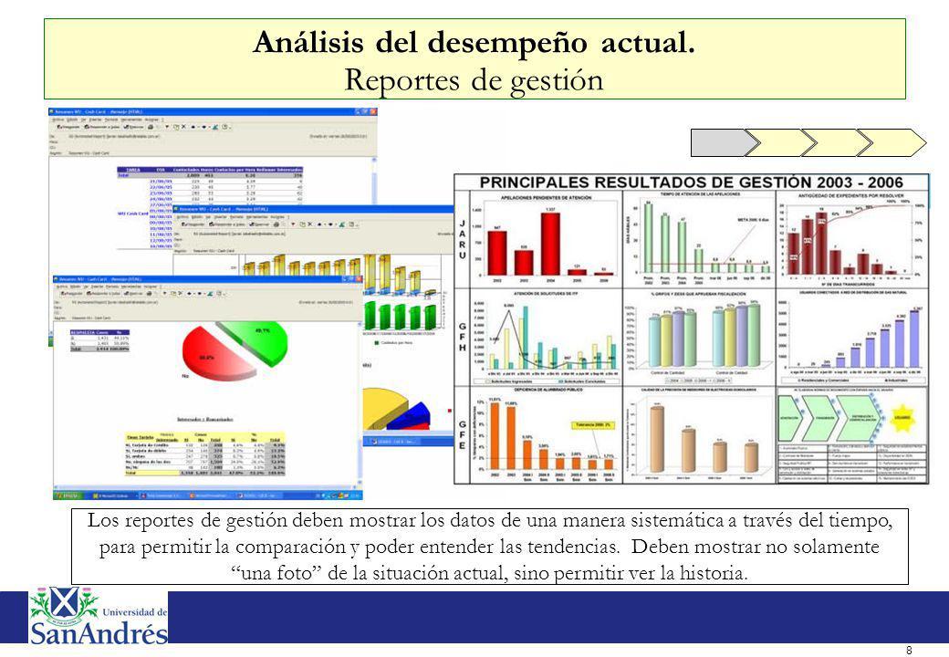 8 Análisis del desempeño actual. Reportes de gestión Los reportes de gestión deben mostrar los datos de una manera sistemática a través del tiempo, pa