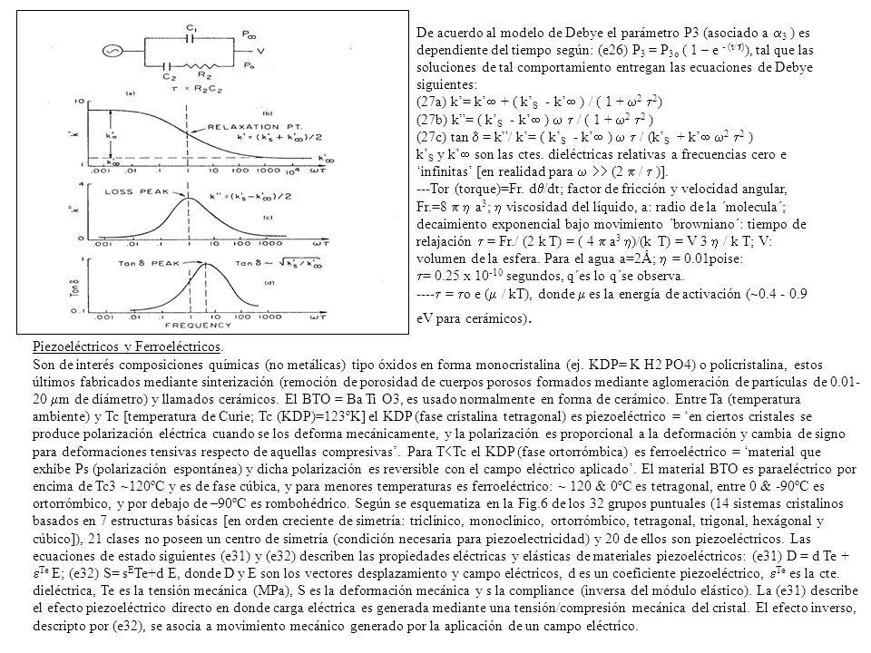 De acuerdo al modelo de Debye el parámetro P3 (asociado a 3 ) es dependiente del tiempo según: (e26) P 3 = P 3o ( 1 – e - (t/ ) ), tal que las solucio