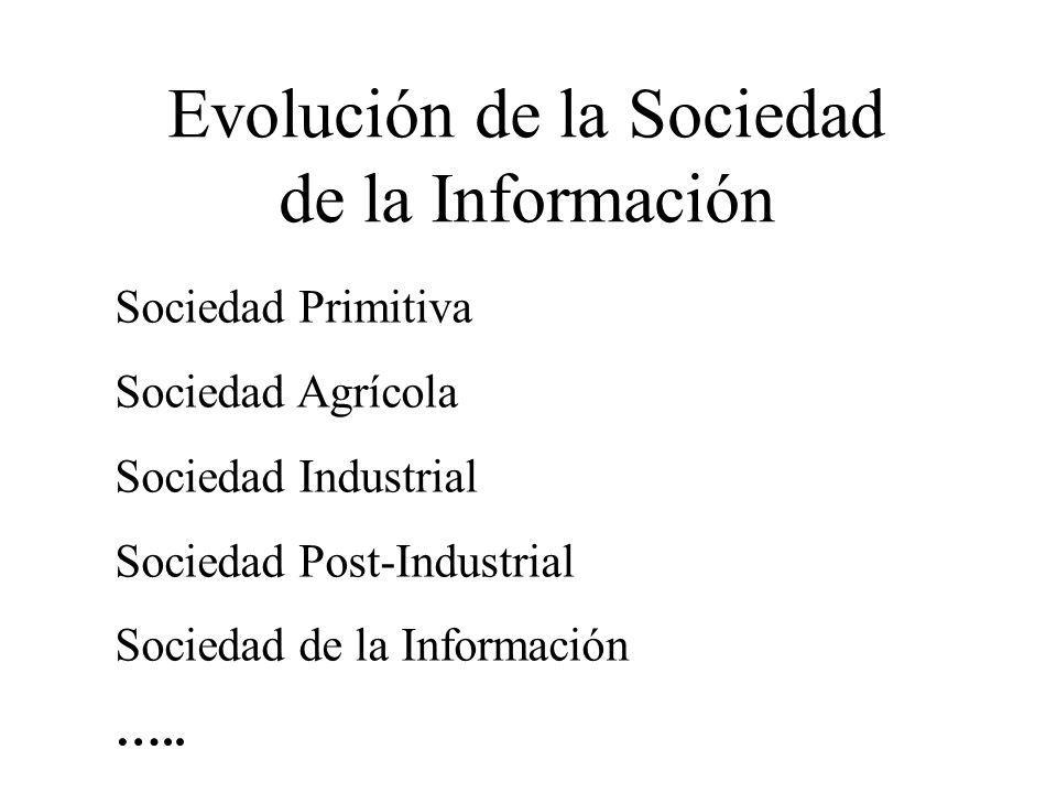 Evolución de la Sociedad de la Información Sociedad Primitiva Sociedad Agrícola Sociedad Industrial Sociedad Post-Industrial Sociedad de la Informació