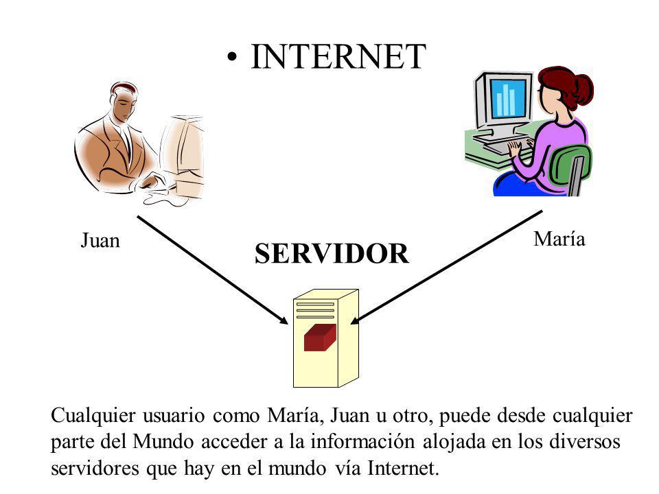 INTERNET SERVIDOR Juan María Cualquier usuario como María, Juan u otro, puede desde cualquier parte del Mundo acceder a la información alojada en los