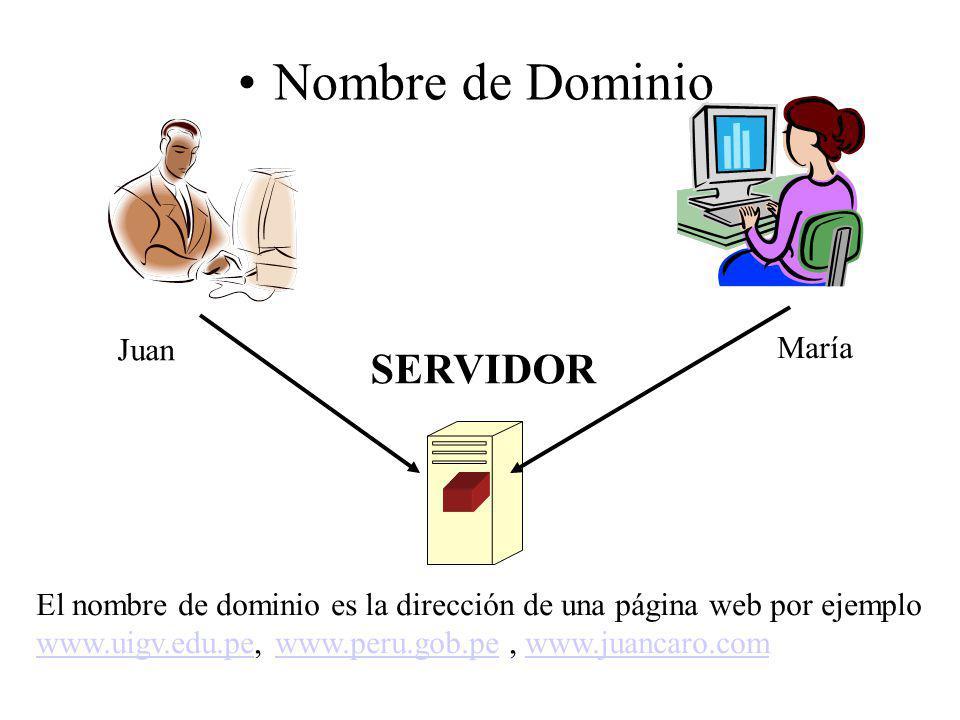 Nombre de Dominio SERVIDOR Juan María El nombre de dominio es la dirección de una página web por ejemplo www.uigv.edu.pe, www.peru.gob.pe, www.juancar