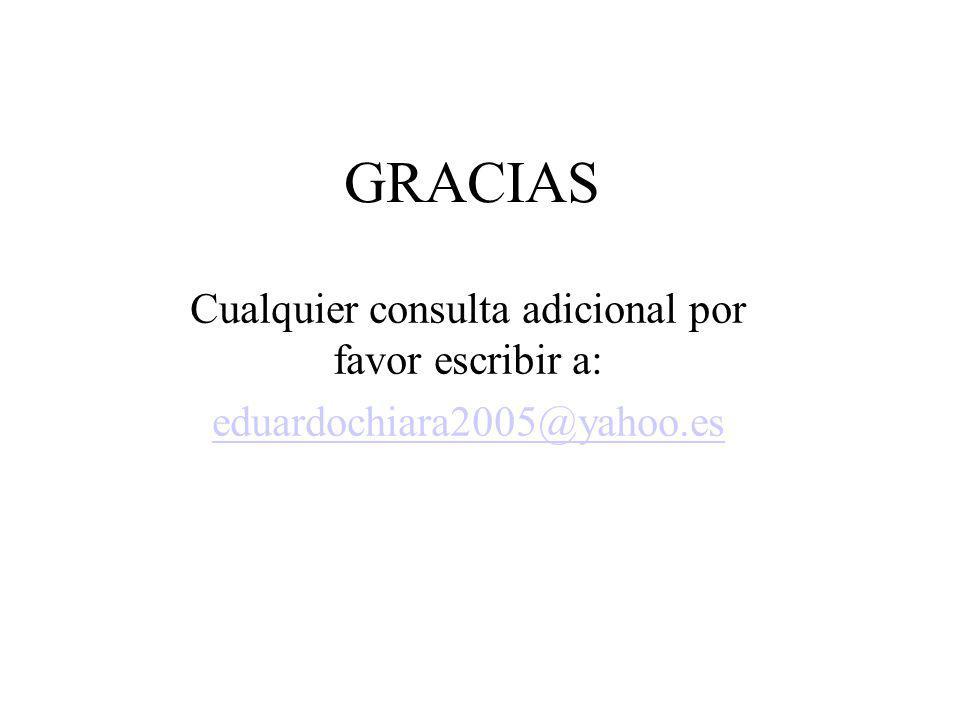 GRACIAS Cualquier consulta adicional por favor escribir a: eduardochiara2005@yahoo.es