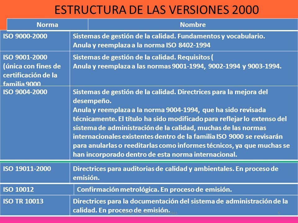 ISO 9000-2000Sistemas de gestión de la calidad. Fundamentos y vocabulario. Anula y reemplaza a la norma ISO 8402-1994 ISO 9001-2000 (única con fines d